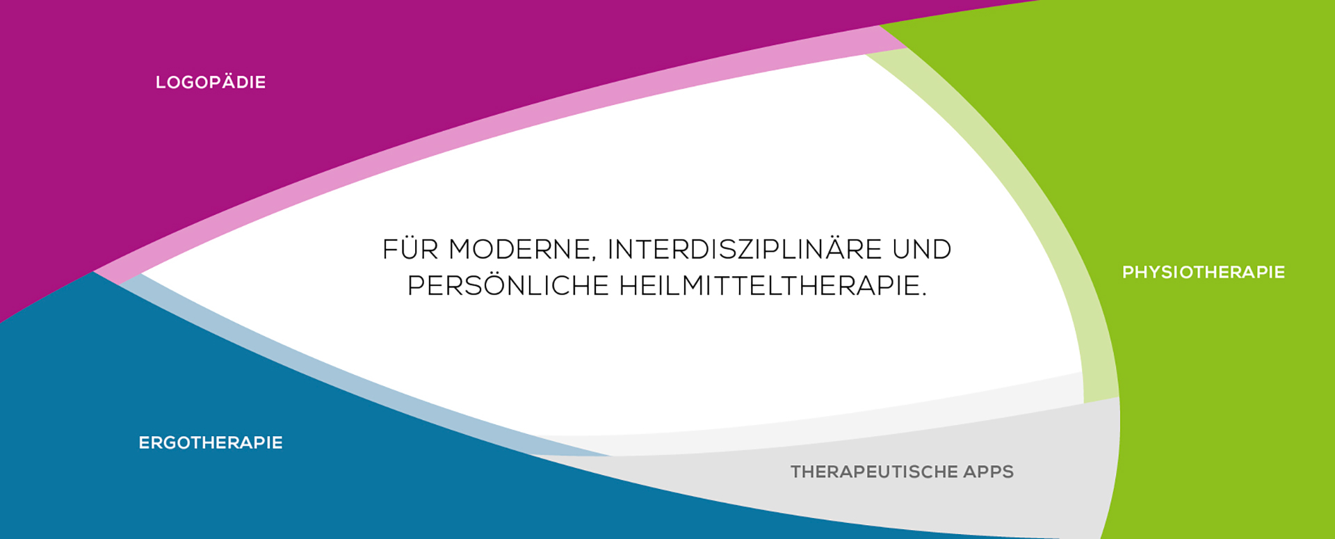 theraphysia_header_interdisziplinaer_1920px